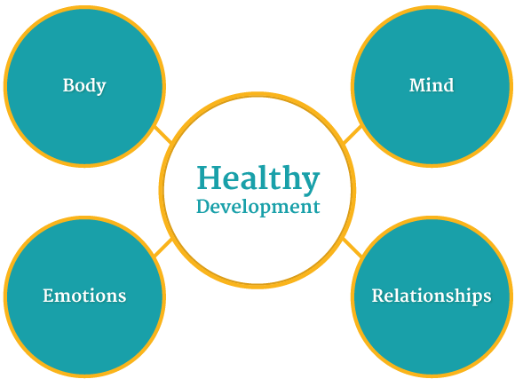 healthy-development