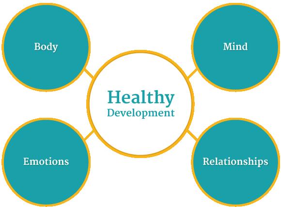 healthy-development